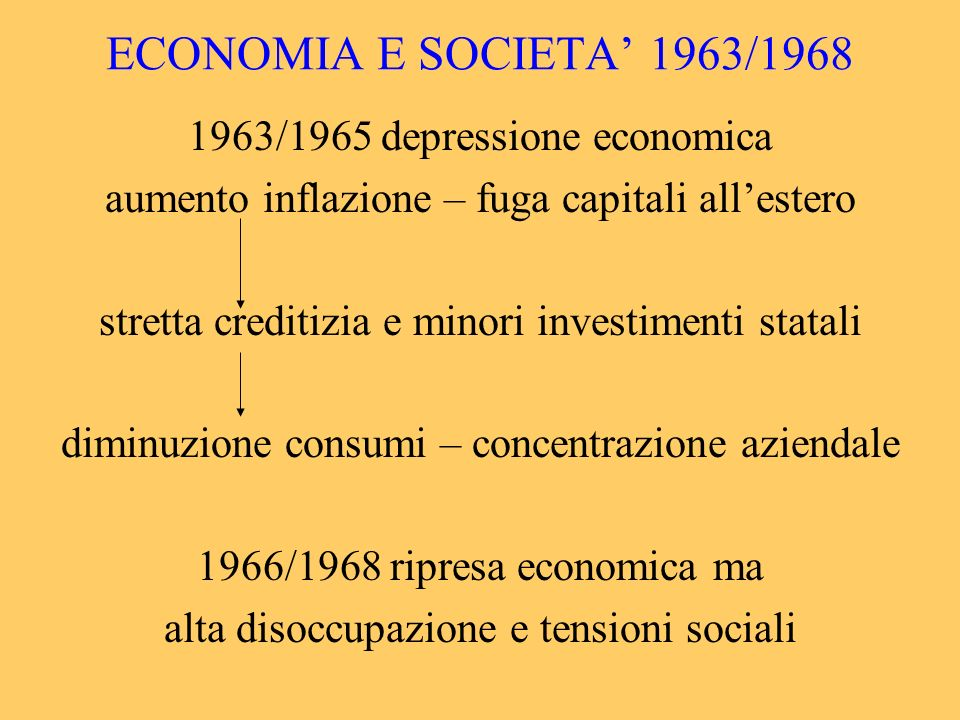 ECONOMIA E SOCIETA 1963/1968 1963/1965 depressione economica aumento inflazione – fuga capitali allestero stretta creditizia e minori investimenti sta