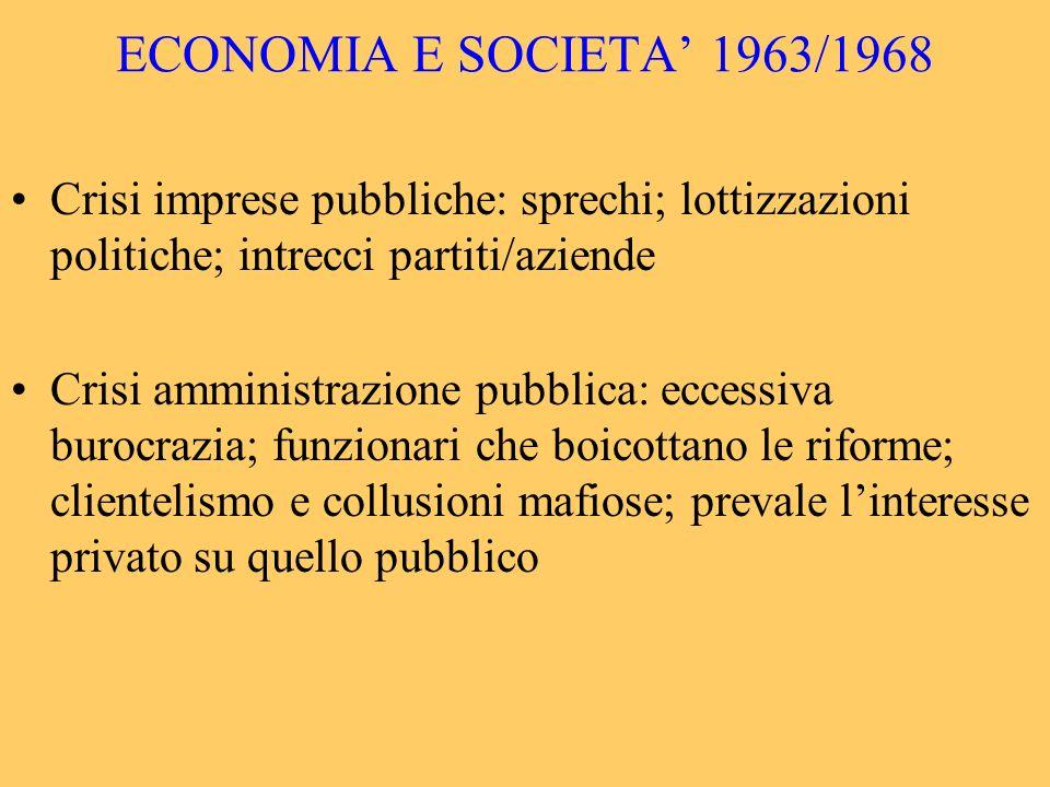 ECONOMIA E SOCIETA 1963/1968 Crisi imprese pubbliche: sprechi; lottizzazioni politiche; intrecci partiti/aziende Crisi amministrazione pubblica: ecces