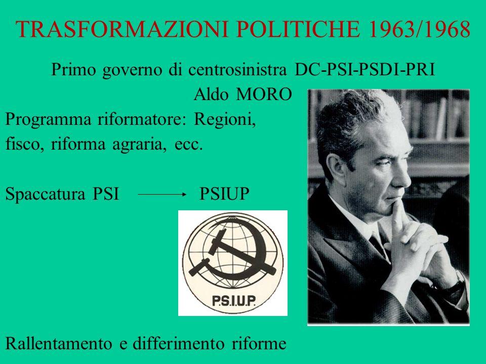 TRASFORMAZIONI POLITICHE 1963/1968 Primo governo di centrosinistra DC-PSI-PSDI-PRI Aldo MORO Programma riformatore: Regioni, fisco, riforma agraria, e