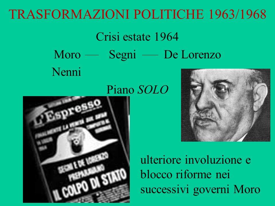 TRASFORMAZIONI POLITICHE 1963/1968 Crisi estate 1964 MoroSegniDe Lorenzo Nenni Piano SOLO ulteriore involuzione e blocco riforme nei successivi govern