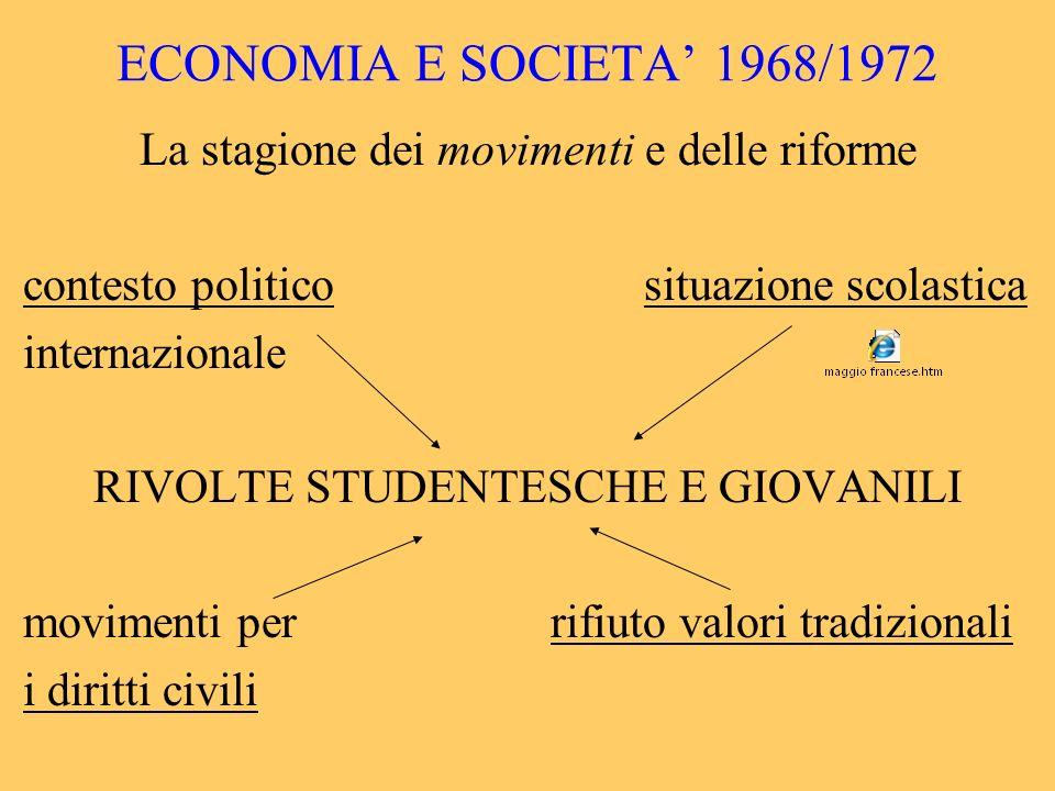 ECONOMIA E SOCIETA 1968/1972 La stagione dei movimenti e delle riforme contesto politicosituazione scolasticacontesto politicosituazione scolastica in