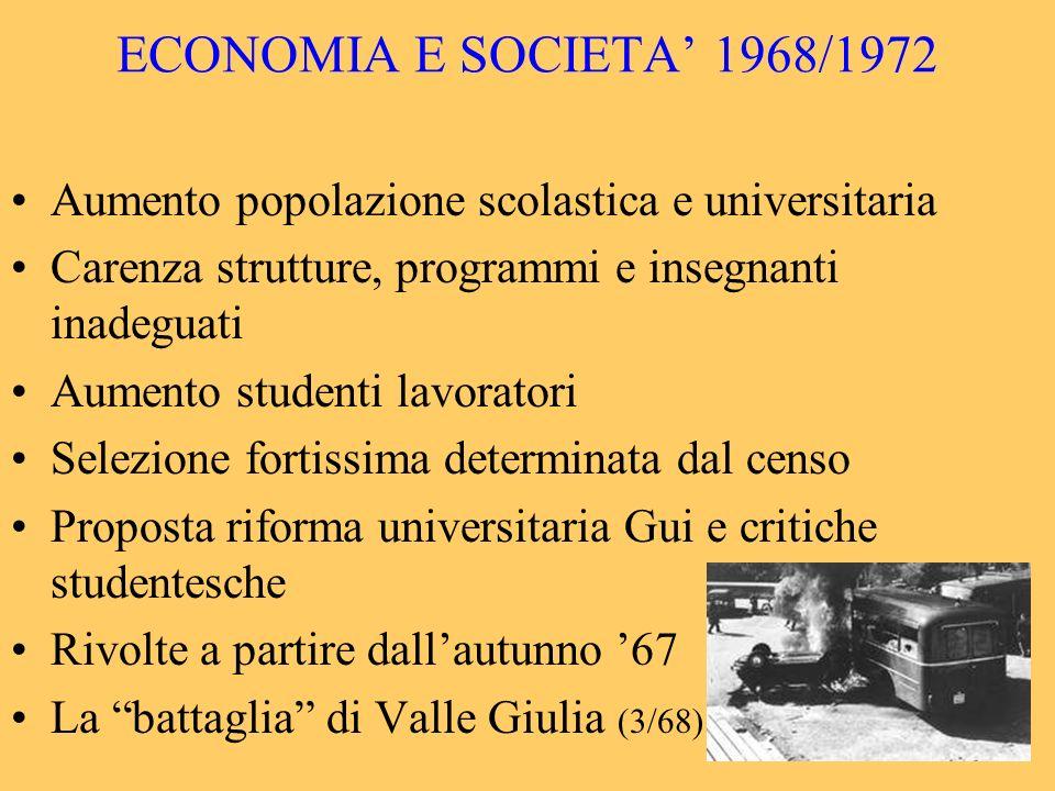 ECONOMIA E SOCIETA 1968/1972 Aumento popolazione scolastica e universitaria Carenza strutture, programmi e insegnanti inadeguati Aumento studenti lavo