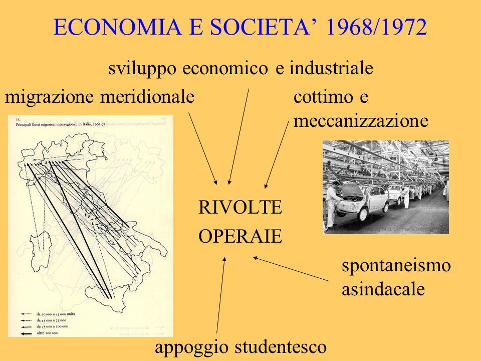 ECONOMIA E SOCIETA 1968/1972 sviluppo economico e industriale migrazione meridionale cottimo e meccanizzazione RIVOLTE OPERAIE spontaneismo asindacale