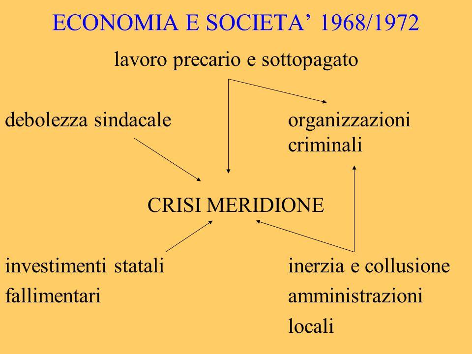ECONOMIA E SOCIETA 1968/1972 lavoro precario e sottopagato debolezza sindacaleorganizzazioni criminali CRISI MERIDIONE investimenti statali inerzia e