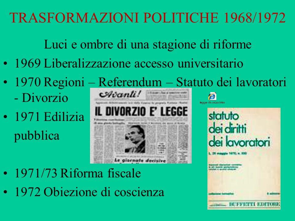 TRASFORMAZIONI POLITICHE 1968/1972 Luci e ombre di una stagione di riforme 1969 Liberalizzazione accesso universitario 1970 Regioni – Referendum – Sta