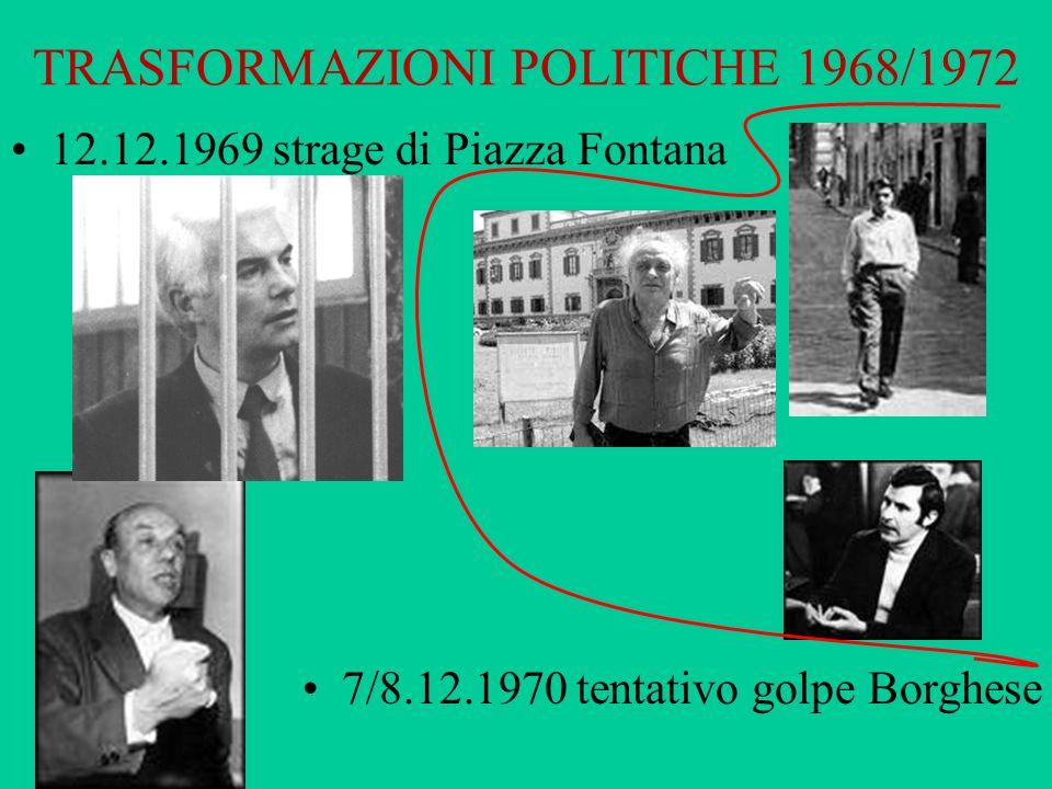 TRASFORMAZIONI POLITICHE 1968/1972 12.12.1969 strage di Piazza Fontana 7/8.12.1970 tentativo golpe Borghese