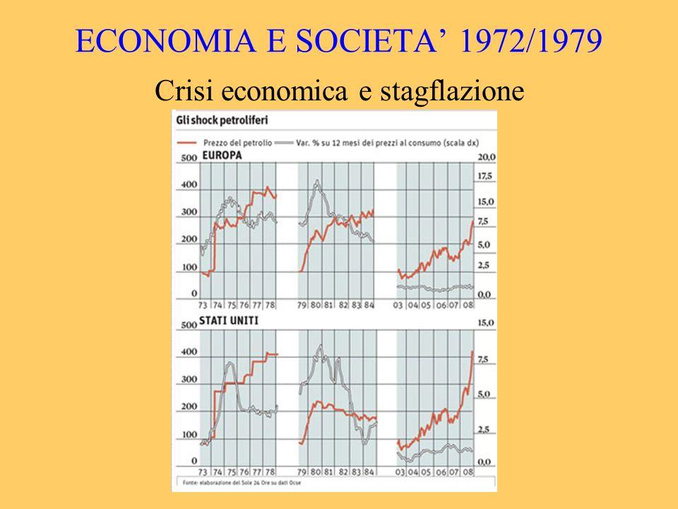 ECONOMIA E SOCIETA 1972/1979 Crisi economica e stagflazione
