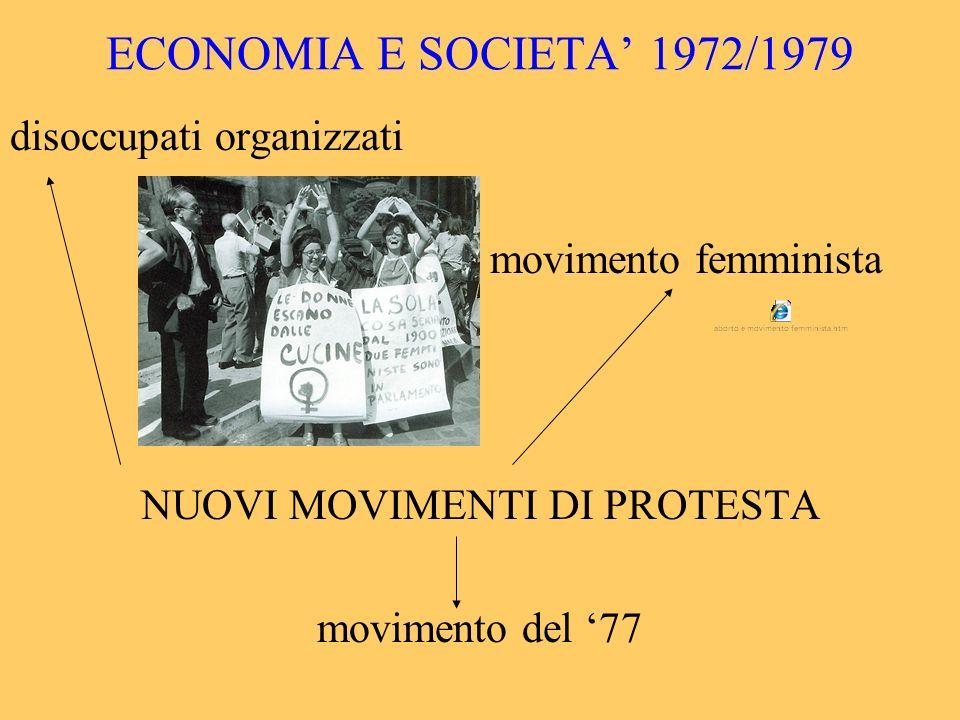 disoccupati organizzati movimento femminista NUOVI MOVIMENTI DI PROTESTA movimento del 77