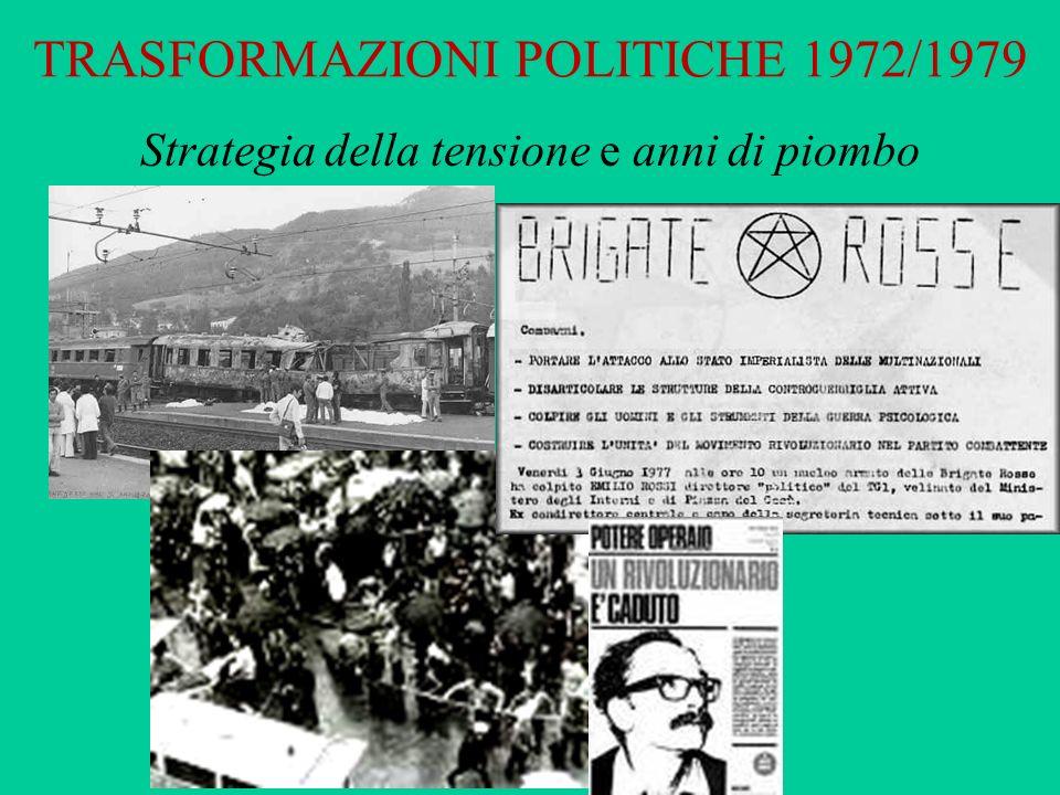 TRASFORMAZIONI POLITICHE 1972/1979 Strategia della tensione e anni di piombo