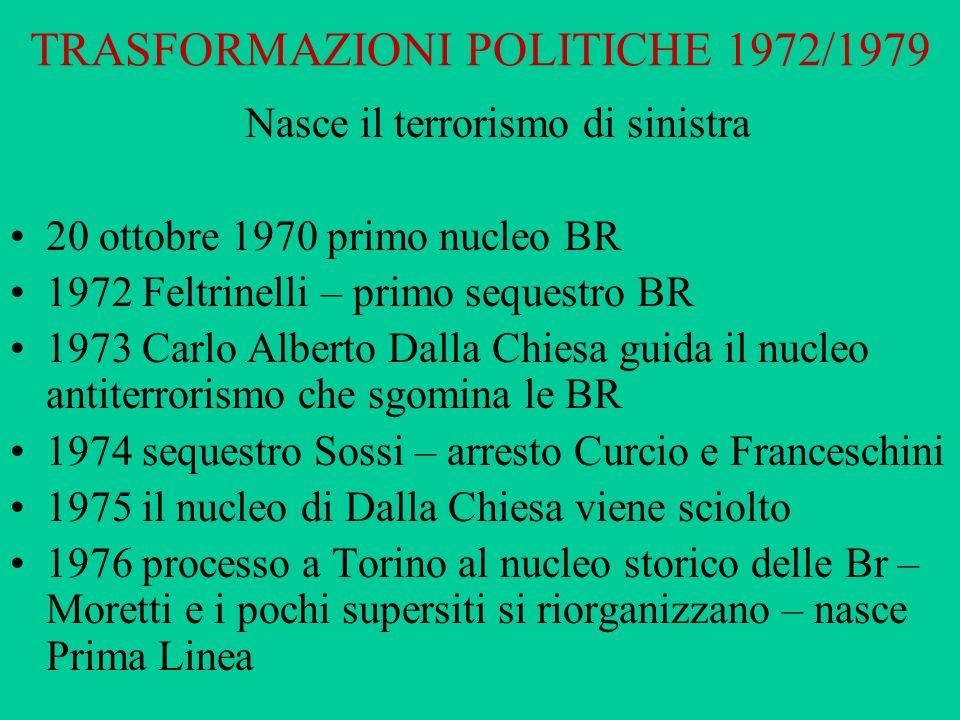 TRASFORMAZIONI POLITICHE 1972/1979 Nasce il terrorismo di sinistra 20 ottobre 1970 primo nucleo BR 1972 Feltrinelli – primo sequestro BR 1973 Carlo Al
