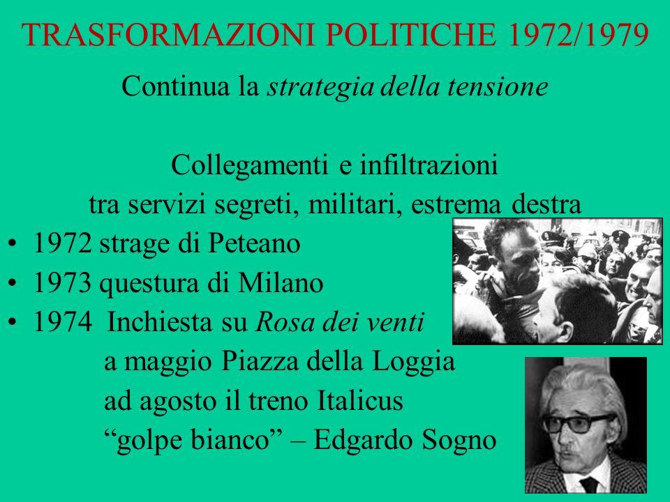 TRASFORMAZIONI POLITICHE 1972/1979 Continua la strategia della tensione Collegamenti e infiltrazioni tra servizi segreti, militari, estrema destra 197