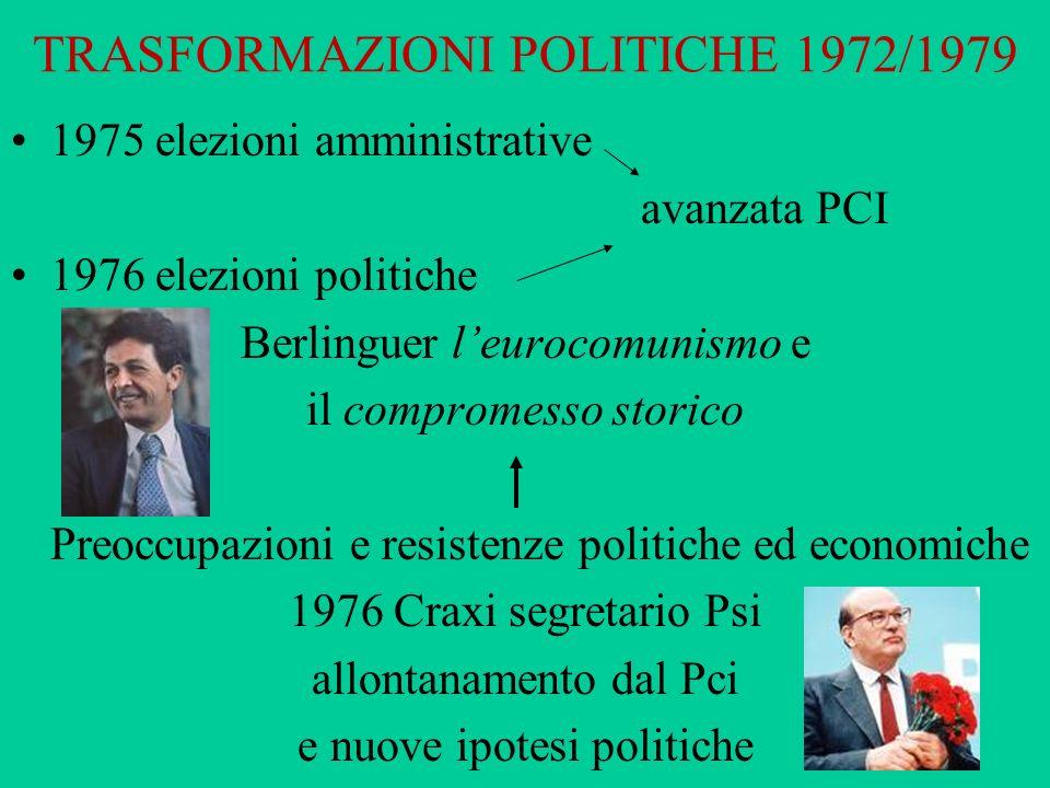 TRASFORMAZIONI POLITICHE 1972/1979 1975 elezioni amministrative avanzata PCI 1976 elezioni politiche Berlinguer leurocomunismo e il compromesso storic