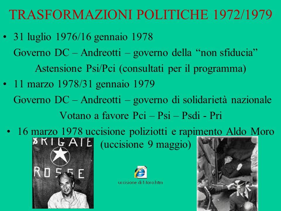 TRASFORMAZIONI POLITICHE 1972/1979 31 luglio 1976/16 gennaio 1978 Governo DC – Andreotti – governo della non sfiducia Astensione Psi/Pci (consultati p