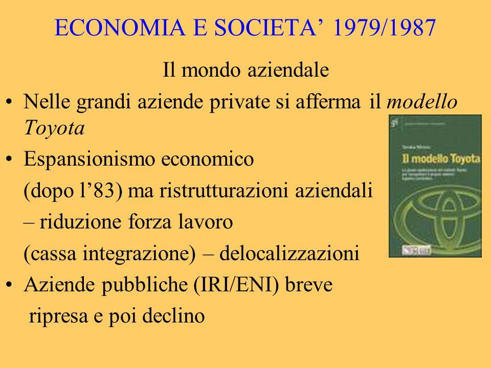 ECONOMIA E SOCIETA 1979/1987 Il mondo aziendale Nelle grandi aziende private si afferma il modello Toyota Espansionismo economico (dopo l83) ma ristru
