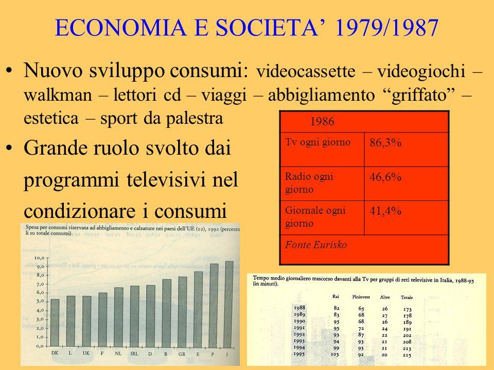 ECONOMIA E SOCIETA 1979/1987 Nuovo sviluppo consumi: videocassette – videogiochi – walkman – lettori cd – viaggi – abbigliamento griffato – estetica –