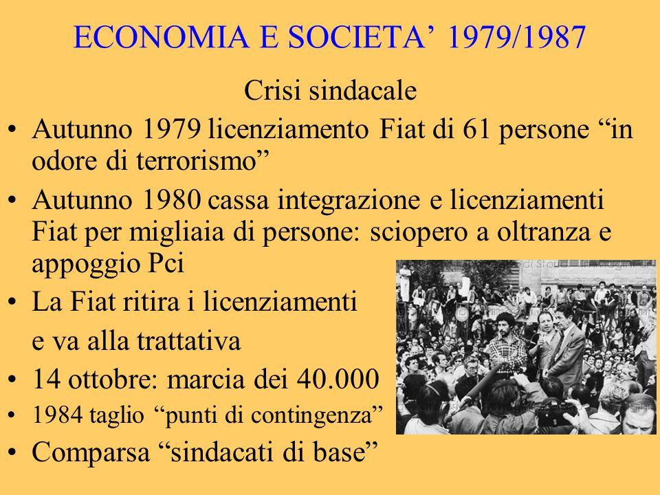 ECONOMIA E SOCIETA 1979/1987 Crisi sindacale Autunno 1979 licenziamento Fiat di 61 persone in odore di terrorismo Autunno 1980 cassa integrazione e li