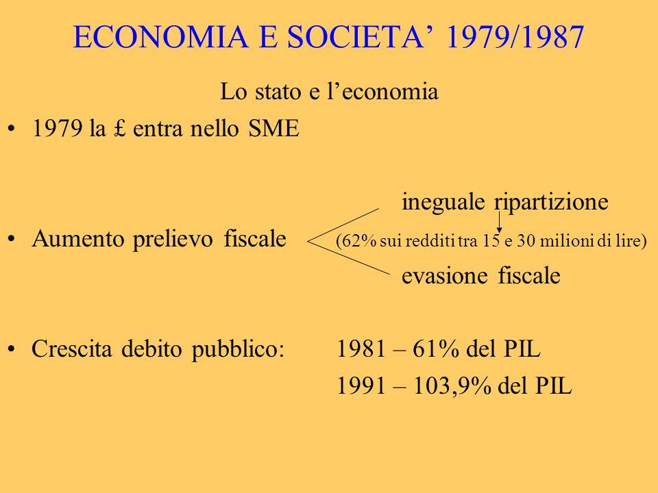 ECONOMIA E SOCIETA 1979/1987 Lo stato e leconomia 1979 la £ entra nello SME ineguale ripartizione Aumento prelievo fiscale (62% sui redditi tra 15 e 3