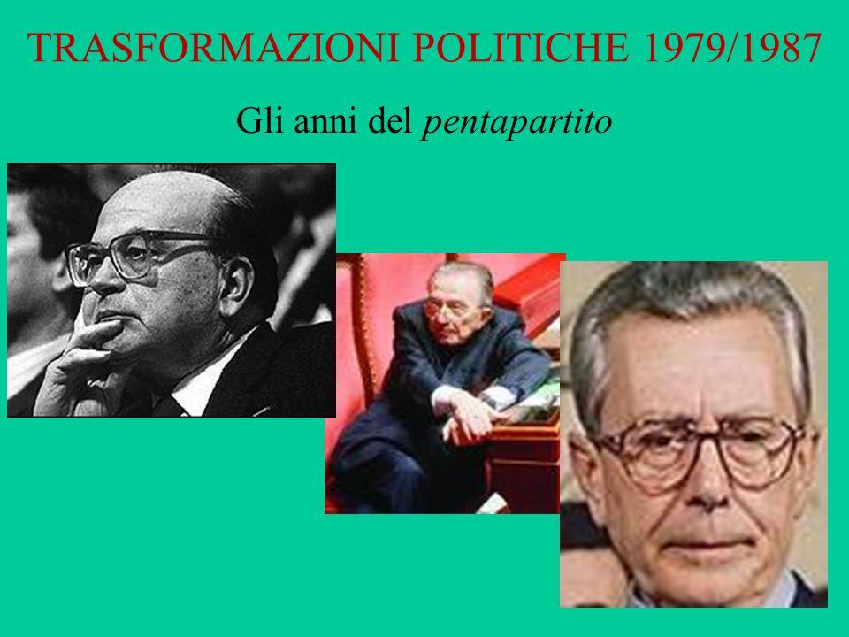 TRASFORMAZIONI POLITICHE 1979/1987 Gli anni del pentapartito