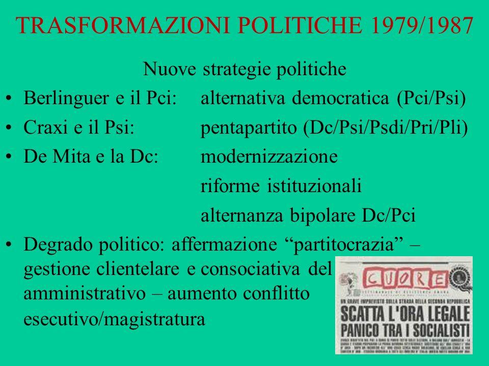 TRASFORMAZIONI POLITICHE 1979/1987 Nuove strategie politiche Berlinguer e il Pci:alternativa democratica (Pci/Psi) Craxi e il Psi:pentapartito (Dc/Psi