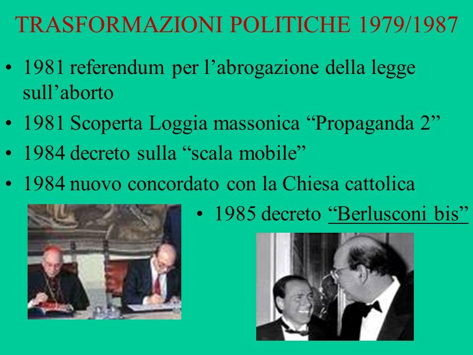 TRASFORMAZIONI POLITICHE 1979/1987 1981 referendum per labrogazione della legge sullaborto 1981 Scoperta Loggia massonica Propaganda 2 1984 decreto su