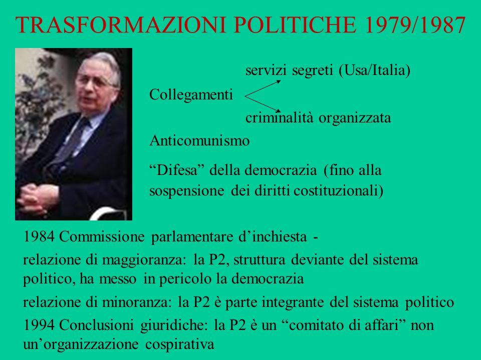 TRASFORMAZIONI POLITICHE 1979/1987 servizi segreti (Usa/Italia) Collegamenti criminalità organizzata Anticomunismo Difesa della democrazia (fino alla
