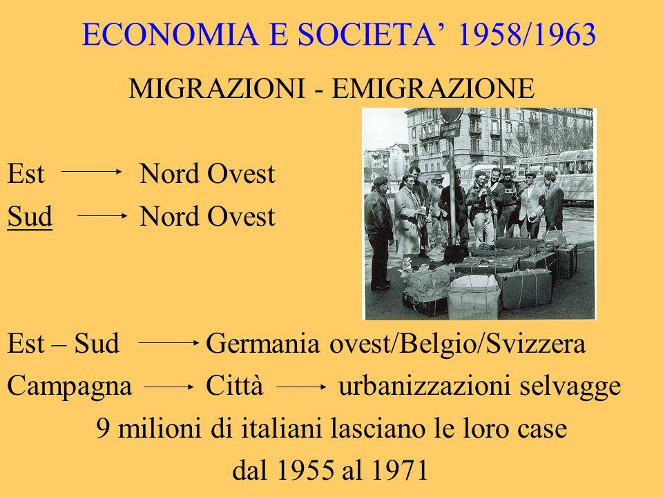 ECONOMIA E SOCIETA 1958/1963 MIGRAZIONI - EMIGRAZIONE EstNord Ovest SudSudNord Ovest Est – SudGermania ovest/Belgio/Svizzera CampagnaCittàurbanizzazio