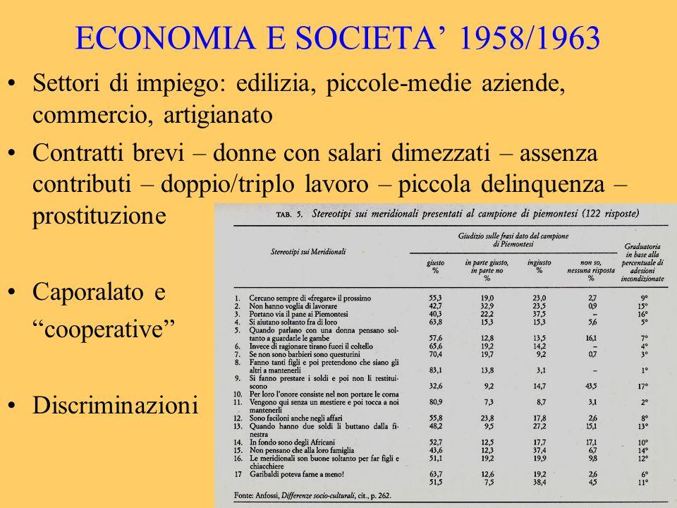 ECONOMIA E SOCIETA 1958/1963 Settori di impiego: edilizia, piccole-medie aziende, commercio, artigianato Contratti brevi – donne con salari dimezzati