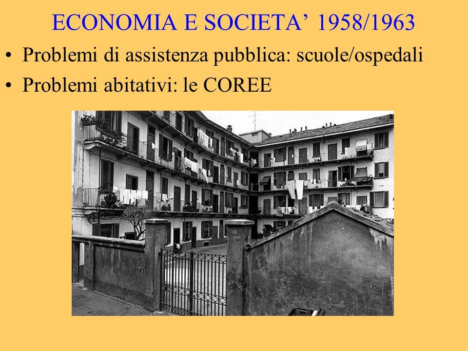 ECONOMIA E SOCIETA 1958/1963 Problemi di assistenza pubblica: scuole/ospedali Problemi abitativi: le COREE