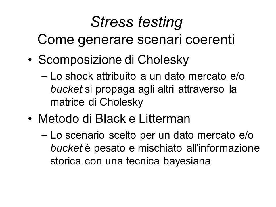 Stress testing Come generare scenari coerenti Scomposizione di Cholesky –Lo shock attribuito a un dato mercato e/o bucket si propaga agli altri attrav