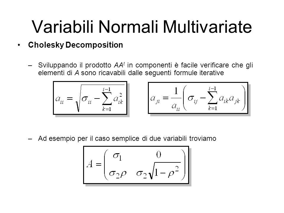Cholesky Decomposition –Sviluppando il prodotto AA t in componenti è facile verificare che gli elementi di A sono ricavabili dalle seguenti formule it