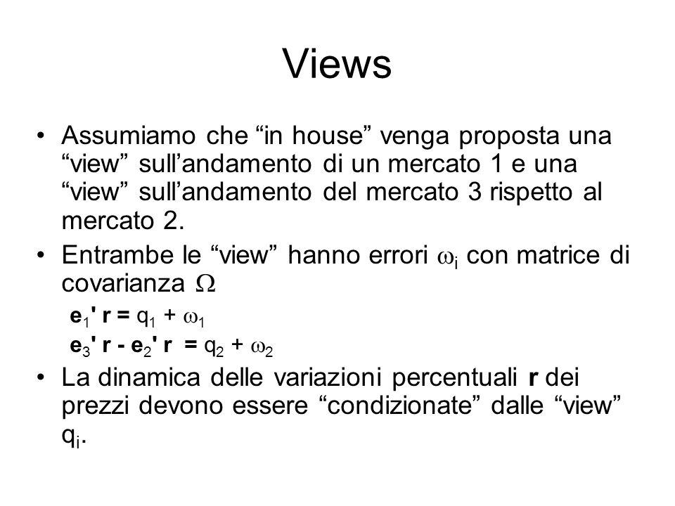 Views Assumiamo che in house venga proposta una view sullandamento di un mercato 1 e una view sullandamento del mercato 3 rispetto al mercato 2. Entra