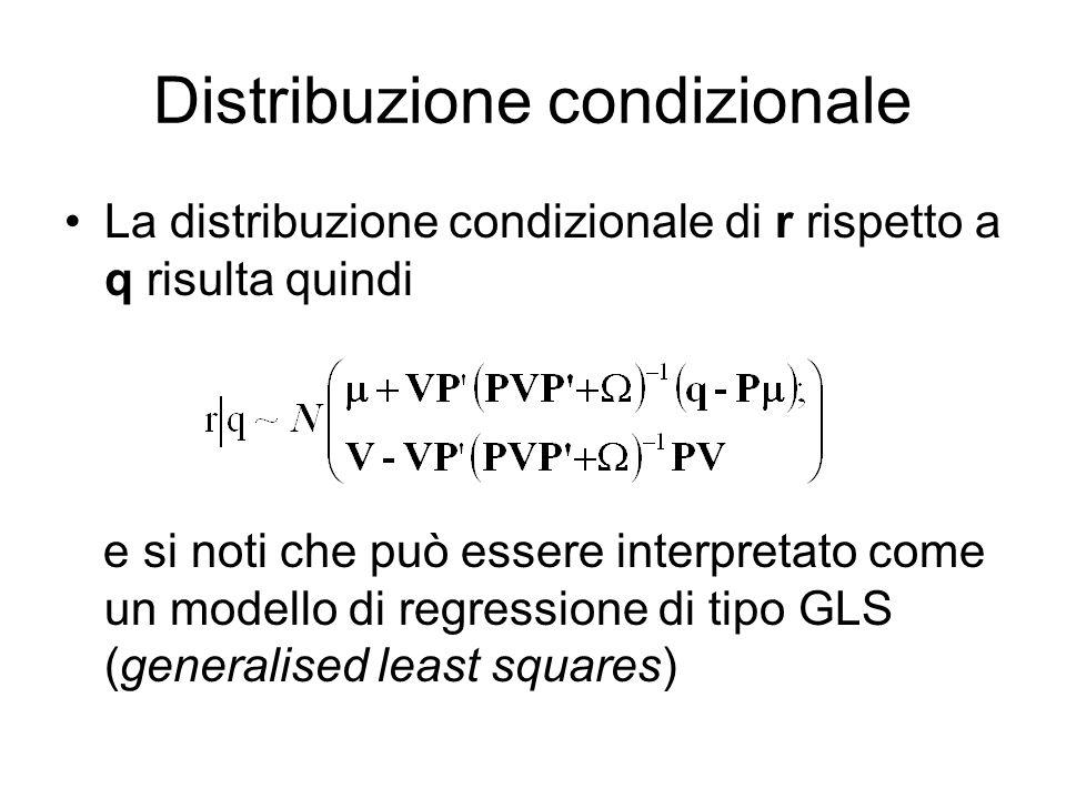 Distribuzione condizionale La distribuzione condizionale di r rispetto a q risulta quindi e si noti che può essere interpretato come un modello di reg