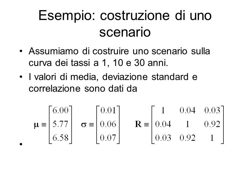 Esempio: costruzione di uno scenario Assumiamo di costruire uno scenario sulla curva dei tassi a 1, 10 e 30 anni. I valori di media, deviazione standa