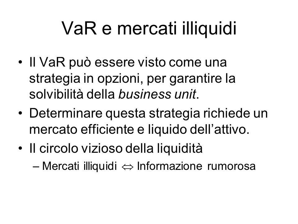 VaR e mercati illiquidi Il VaR può essere visto come una strategia in opzioni, per garantire la solvibilità della business unit. Determinare questa st