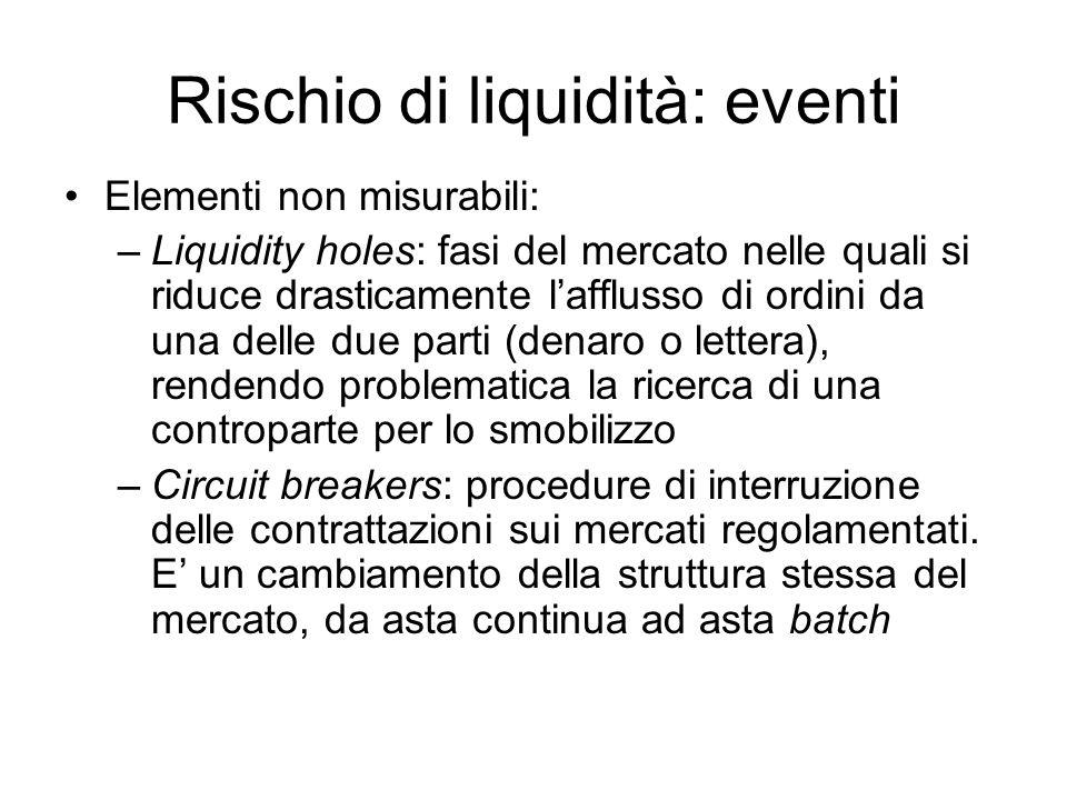 Rischio di liquidità: eventi Elementi non misurabili: –Liquidity holes: fasi del mercato nelle quali si riduce drasticamente lafflusso di ordini da un