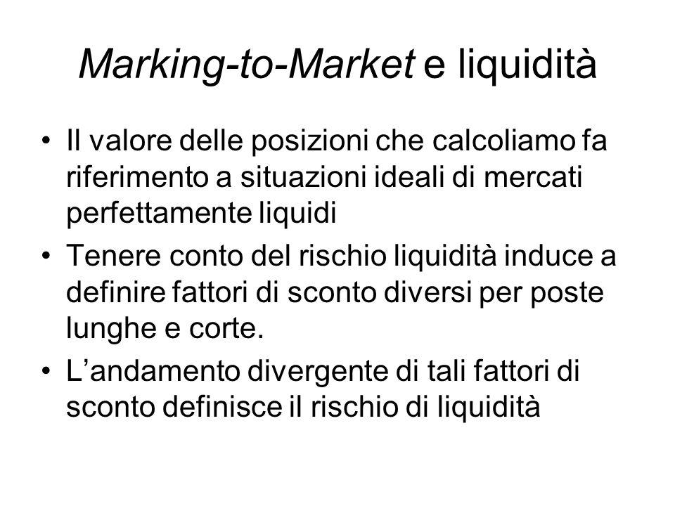 Marking-to-Market e liquidità Il valore delle posizioni che calcoliamo fa riferimento a situazioni ideali di mercati perfettamente liquidi Tenere cont