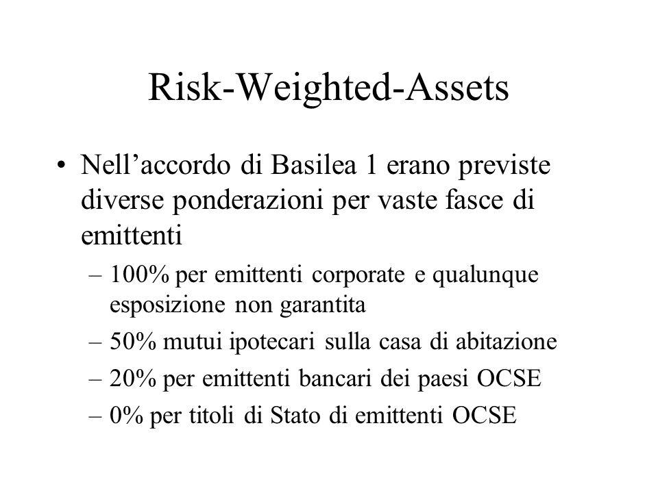 I problemi di Basilea 1 La regolamentazione ha introdotto il capitale come un fattore di costo dellattività di intermediazione Leccessivo accorpamento delle categorie di debitori ha portato a comportamenti patologici.