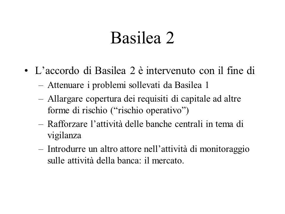 Basilea 2: la struttura Laccordo di Basilea 2 è articolato in tre pilastri.
