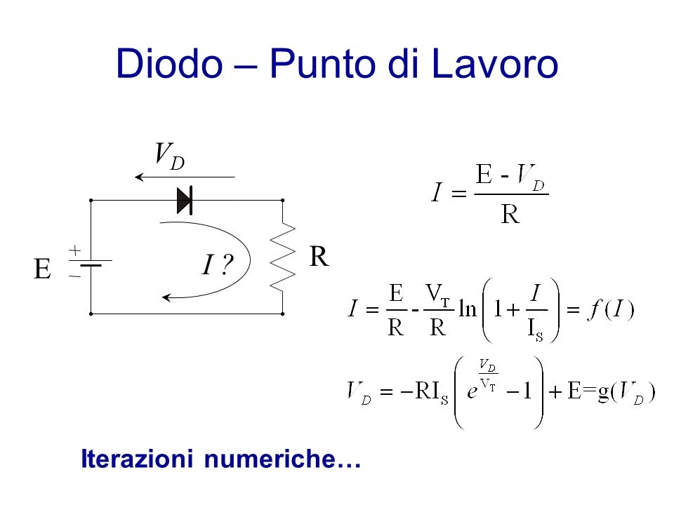 Diodo – Punto di Lavoro R I ? E VDVD Iterazioni numeriche…