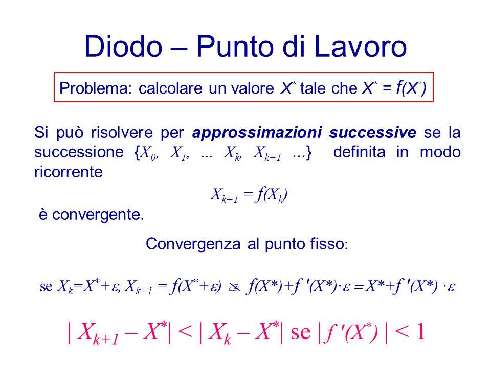 Diodo – Punto di Lavoro Problema: calcolare un valore X * tale che X * = f (X * ) Si può risolvere per approssimazioni successive se la successione { X 0, X 1,...