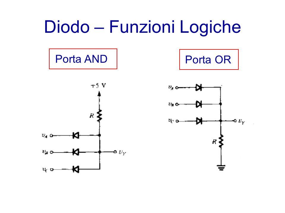 Diodo – Funzioni Logiche Porta OR Porta AND