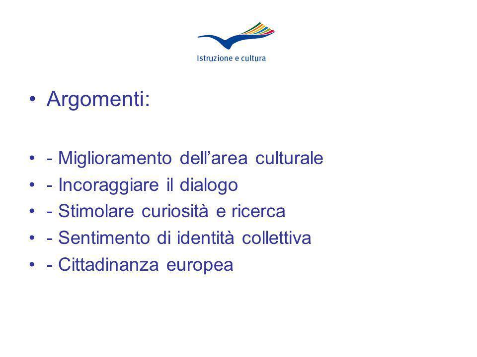Argomenti: - Miglioramento dellarea culturale - Incoraggiare il dialogo - Stimolare curiosità e ricerca - Sentimento di identità collettiva - Cittadinanza europea