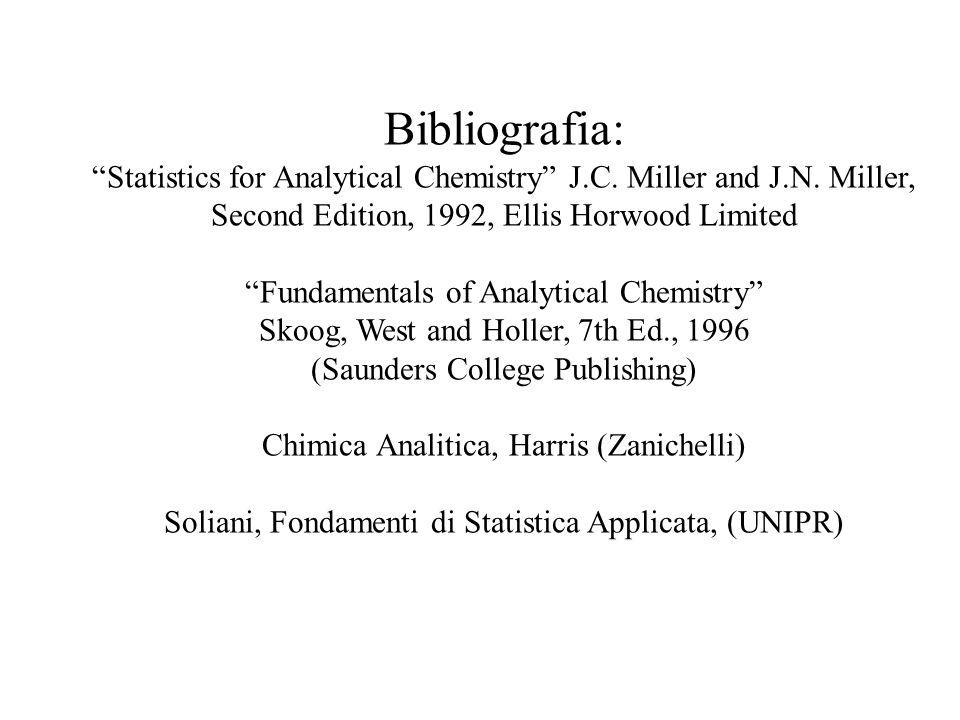 Bibliografia: Statistics for Analytical Chemistry J.C. Miller and J.N. Miller, Second Edition, 1992, Ellis Horwood Limited Fundamentals of Analytical