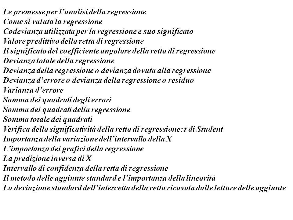 Le premesse per lanalisi della regressione Come si valuta la regressione Codevianza utilizzata per la regressione e suo significato Valore predittivo