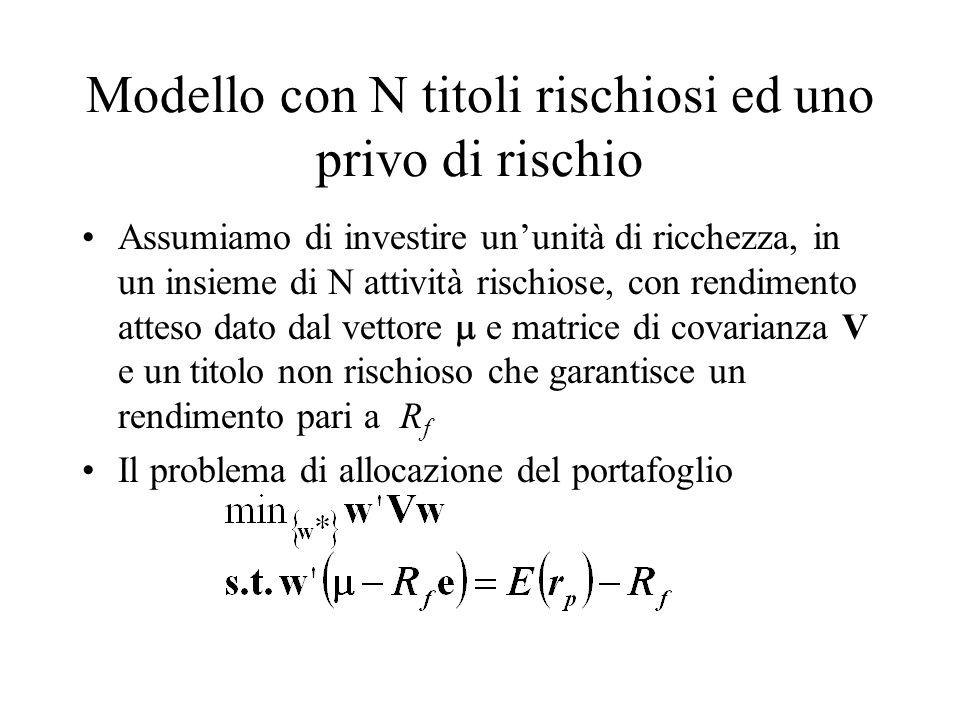 Modello con N titoli rischiosi ed uno privo di rischio Assumiamo di investire ununità di ricchezza, in un insieme di N attività rischiose, con rendime