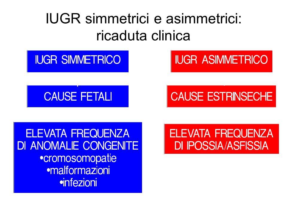 IUGR simmetrici e asimmetrici: ricaduta clinica