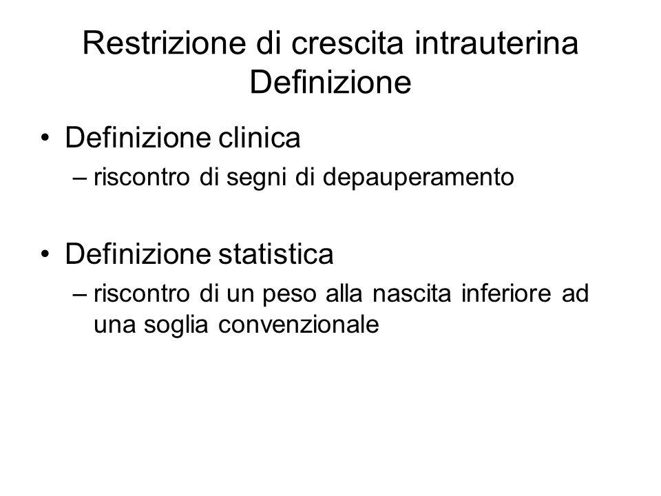 Restrizione di crescita intrauterina Definizione Definizione clinica –riscontro di segni di depauperamento Definizione statistica –riscontro di un pes