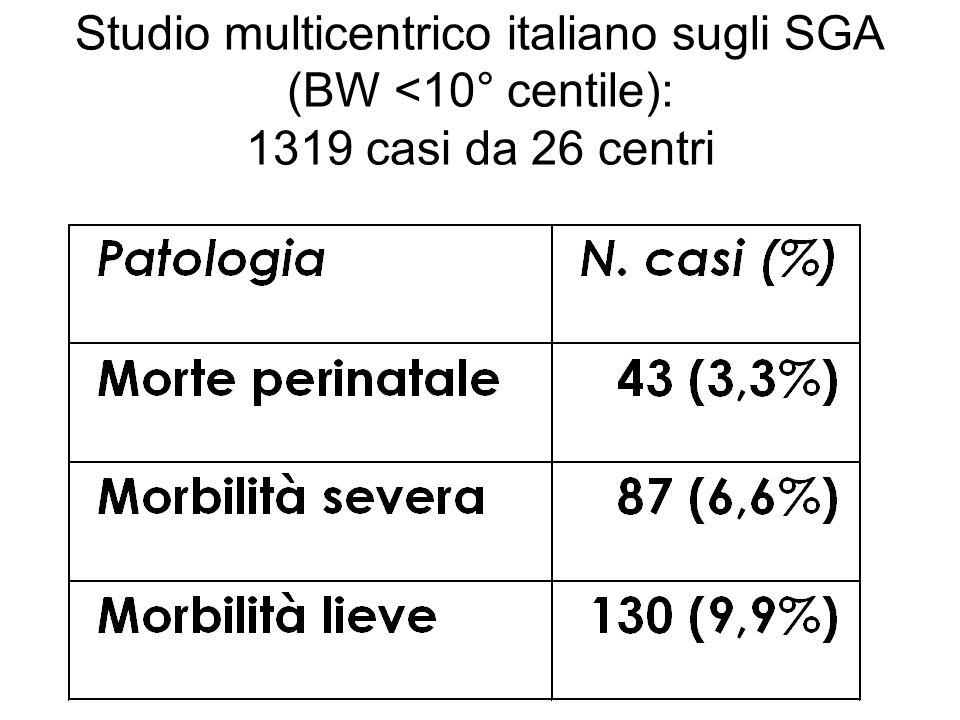 Studio multicentrico italiano sugli SGA (BW <10° centile): 1319 casi da 26 centri