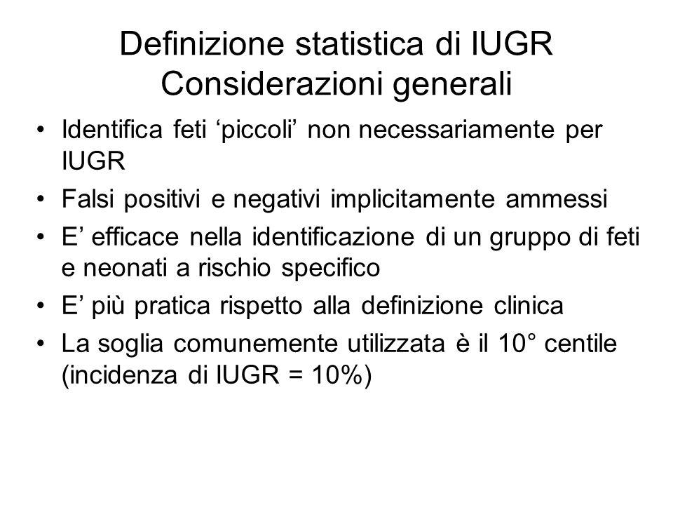 Definizione statistica di IUGR Considerazioni generali Identifica feti piccoli non necessariamente per IUGR Falsi positivi e negativi implicitamente a