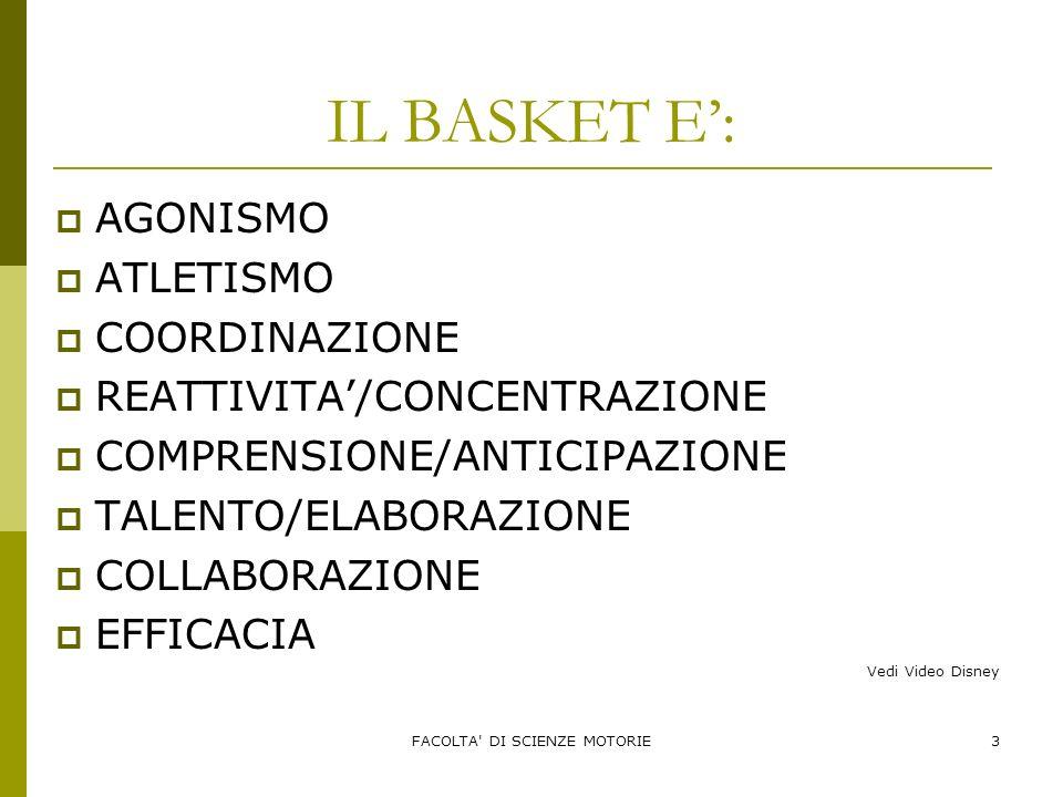 FACOLTA' DI SCIENZE MOTORIE3 IL BASKET E: AGONISMO ATLETISMO COORDINAZIONE REATTIVITA/CONCENTRAZIONE COMPRENSIONE/ANTICIPAZIONE TALENTO/ELABORAZIONE C